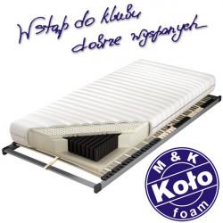 Materac CZAR NOCY - M&K KOŁO
