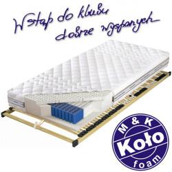 Materac VENUS MULTI POCKET X5 - M&K KOŁO