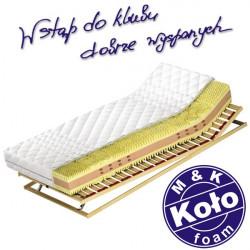 Materac AMELAND - M&K KOŁO