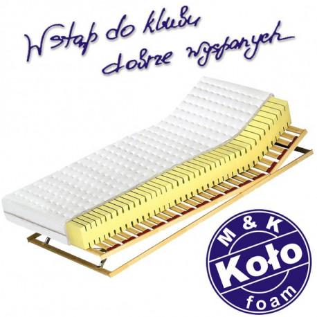Materac ARUBA - M&K KOŁO
