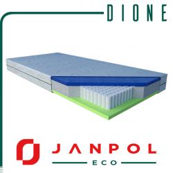 Materac DIONE - JANPOL + GRATIS
