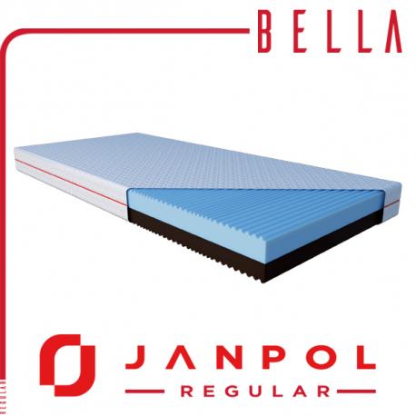 Materac BELLA - JANPOL + GRATIS
