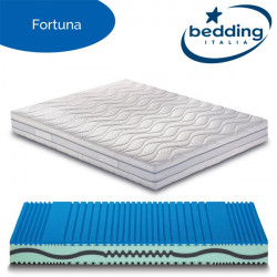 Materac FORTUNA - BEDDING
