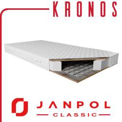 Materac KRONOS - JANPOL - RABAT
